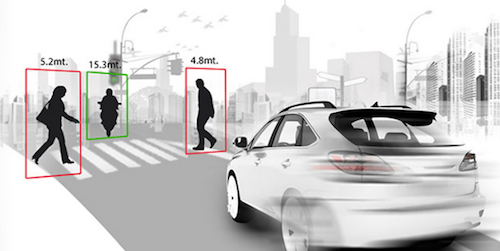 Thomas Frey Futurist Speaker Driverless vehicles will be far safer than cars today