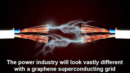 Building the World's First Graphene Superconductor Power Grid