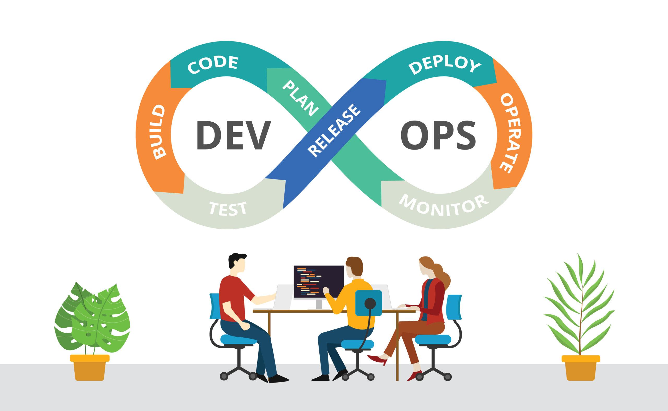 Futurist Speaker Thomas Frey Blog: Centralized Software Development Function and Computer Programming